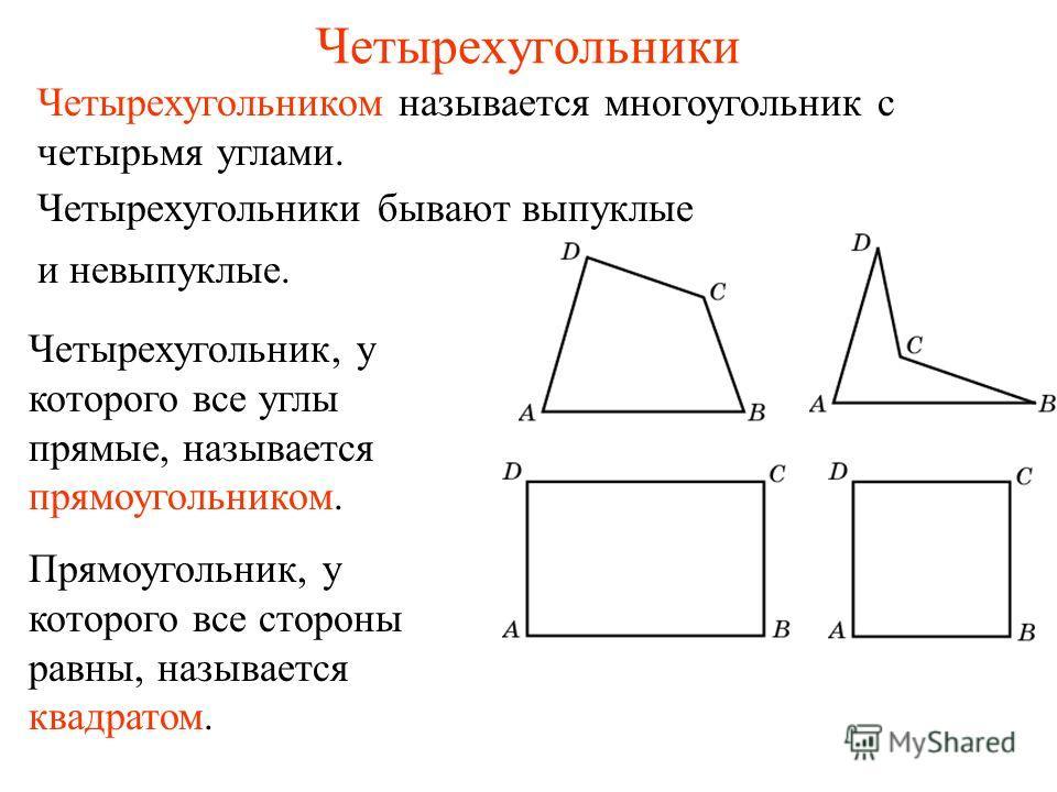 Четырехугольники Четырехугольником называется многоугольник с четырьмя углами. Четырехугольники бывают выпуклые и невыпуклые. Четырехугольник, у которого все углы прямые, называется прямоугольником. Прямоугольник, у которого все стороны равны, называ