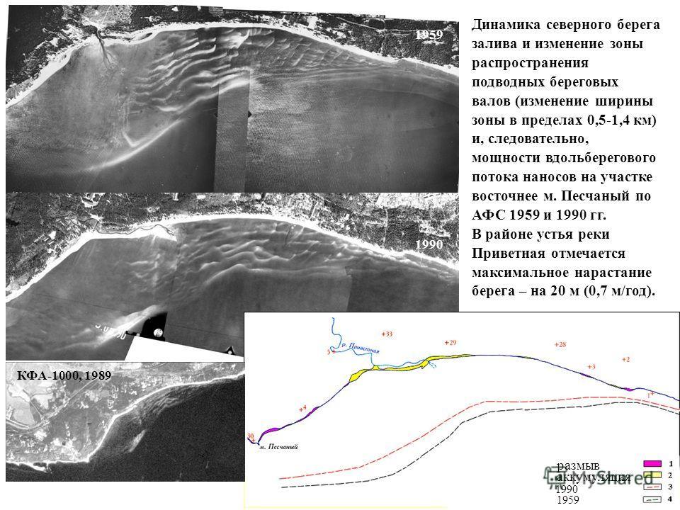 1990 1959 КФА-1000, 1989 Динамика северного берега залива и изменение зоны распространения подводных береговых валов (изменение ширины зоны в пределах 0,5-1,4 км) и, следовательно, мощности вдольберегового потока наносов на участке восточнее м. Песча