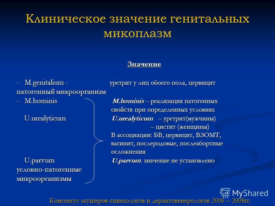 Клиническое значение генитальных микоплазм Значение - M.genitalium - уретрит у лиц обоего пола, цервицит патогенный микроорганизм - M.hominis M.hominis – реализация патогенных свойств при определенных условиях свойств при определенных условиях U.urea