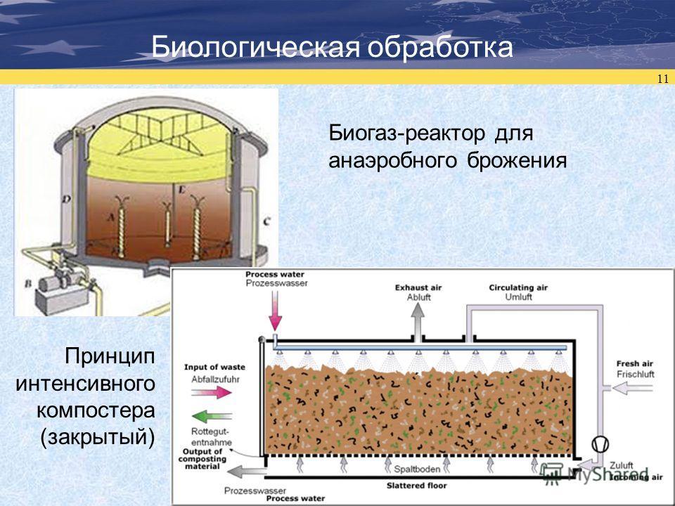 11 Биологическая обработка Биогаз-реактор для анаэробного брожения Принцип интенсивного компостера (закрытый)