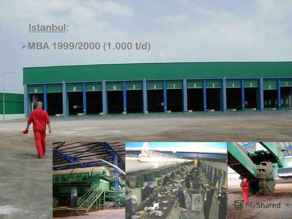 1 Istanbul: MBA 1999/2000 (1.000 t/d)