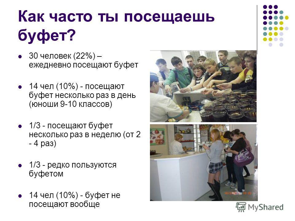 Как часто ты посещаешь буфет? 30 человек (22%) – ежедневно посещают буфет 14 чел (10%) - посещают буфет несколько раз в день (юноши 9-10 классов) 1/3 - посещают буфет несколько раз в неделю (от 2 - 4 раз) 1/3 - редко пользуются буфетом 14 чел (10%) -