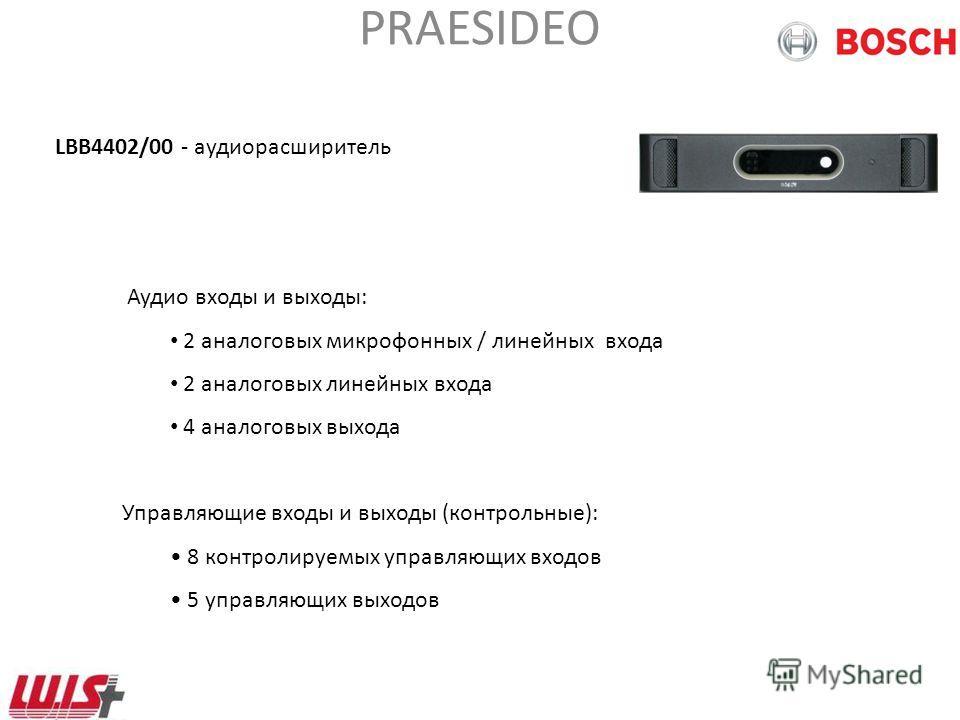 PRAESIDEO Разъемы системной шины Управляющие выходы Управляющие входы Аналоговые аудио входы Аналоговые аудио выходы Поворотно- нажимная кнопка Разъем для наушниковЖК дисплей LBB4402/00 - аудио расширитель