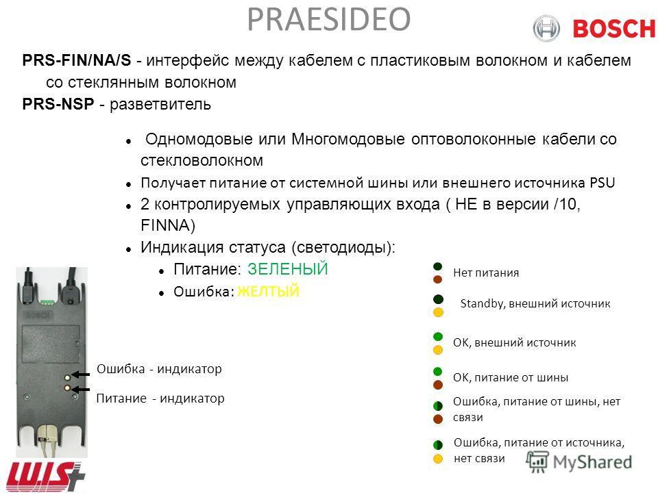 PRAESIDEO PRS-CRF - накопитель вызовов - Call Stacker Запись вызовов и направление в зоны для трансляции Один узел в системной шине Получает питание от системной шины Несколько устройств в системе Подключается напрямую к оптоволоконной шине NCO CRF R