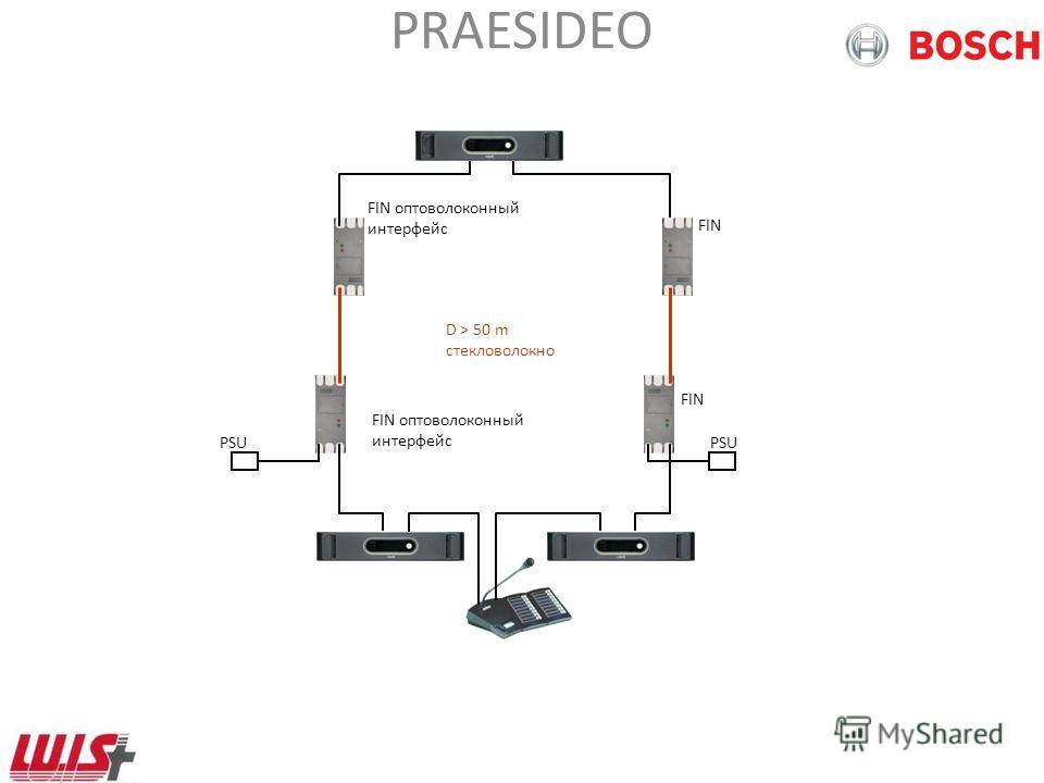 PRAESIDEO PRS-FIN/NA/S - интерфейс между кабелем с пластиковым волокном и кабелем со стеклянным волокном PRS-NSP - разветвитель Одномодовые или Многомодовые оптоволоконные кабели со стекловолокном Получает питание от системной шины или внешнеего исто