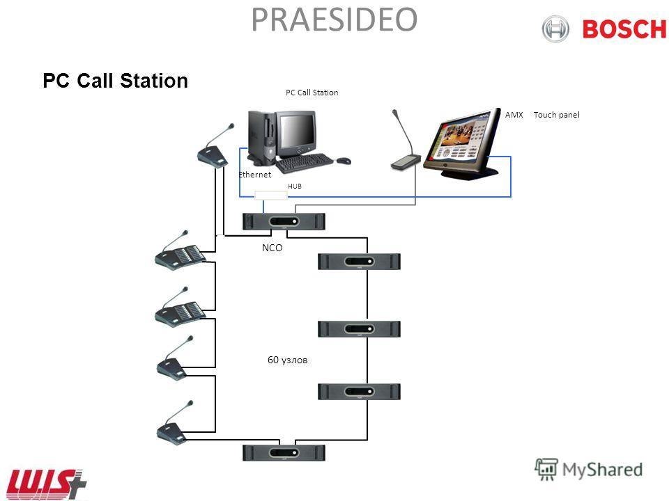 PRAESIDEO PSU Набор вызывной станции Аудио расширитель Fiber interface Оптоволоконный интерфейс Разветвитель Сетевой контроллер Вызывная станция УсилительCobraNet интерфейс Вызывная станция Удаленная вызывная станция Многоканальный интерфейс Базовые