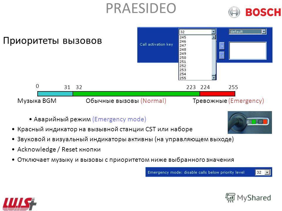 PRAESIDEO NCO 1 NCO 2 Сервер PC CST клиент Ключ