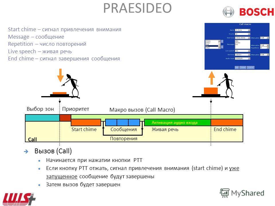 PRAESIDEO Приоритеты вызовов Музыка BGM Красный индикатор на вызывной станции CST или наборе Звуковой и визуальный индикаторы активны (на управляющем выходе) Acknowledge / Reset кнопки Отключает музыку и вызовы с приоритетом ниже выбранного значения