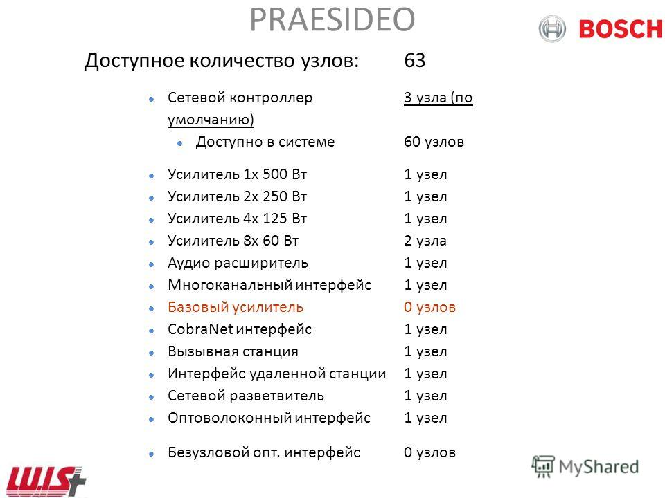 PRAESIDEO макс. 50 M Узел 1mm 2 7mm Plastic Fibre 1mm 2 Plastic Fibre 1mm 2 7mm Первый системный кабель Настоящий системный кабель