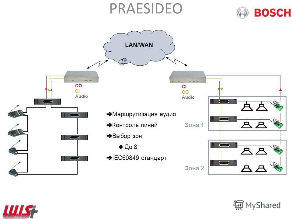PRAESIDEO PRS-1AIP1 IP аудио интерфейс Аудио входы: 2 симметричных входа Канал 1 Микрофонный/линейный уровень Канал 2 Линейный уровень Управляющие входы: 8 контролируемых управляющих входов Аудио выходы: 2 балансных выхода линейного уровня Управляющи