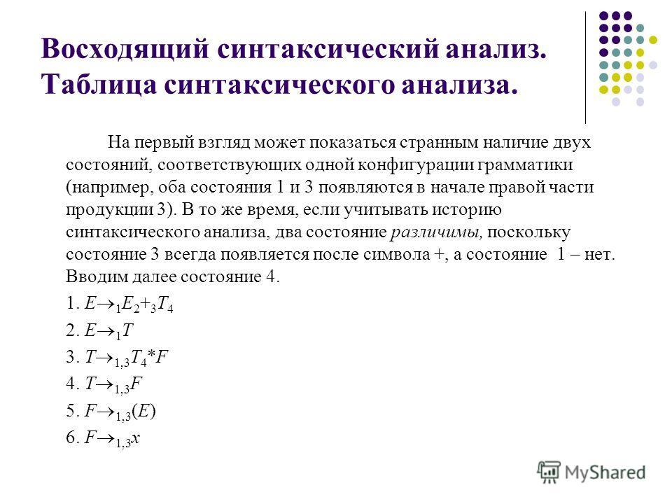Восходящий синтаксический анализ. Таблица синтаксического анализа. На первый взгляд может показаться странным наличие двух состояний, соответствующих одной конфигурации грамматики (например, оба состояния 1 и 3 появляются в начале правой части продук