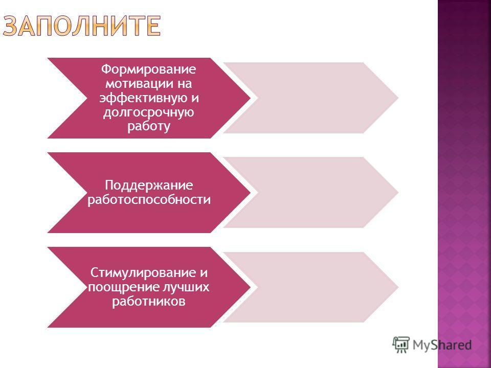 Формирование мотивации на эффективную и долгосрочную работу Поддержание работоспособности Стимулирование и поощрение лучших работников
