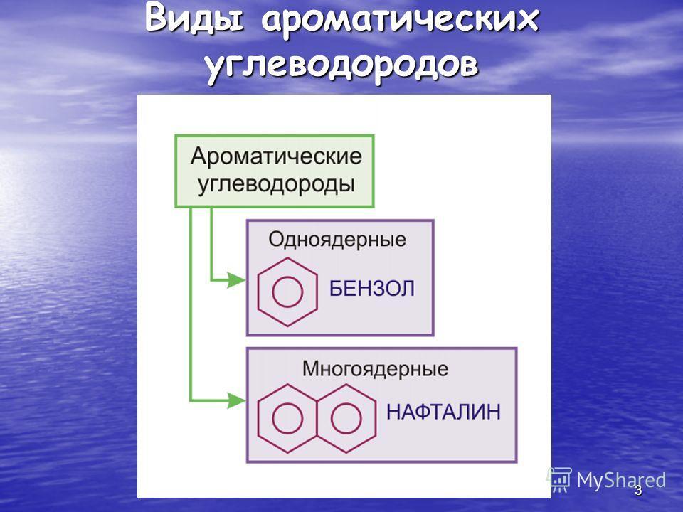 3 Виды ароматических углеводородов