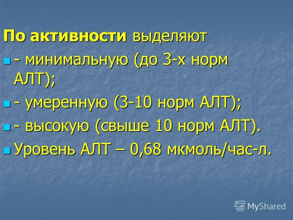 По активности выделяют - минимальную (до 3-х норм АЛТ); - минимальную (до 3-х норм АЛТ); - умеренную (3-10 норм АЛТ); - умеренную (3-10 норм АЛТ); - высокую (свыше 10 норм АЛТ). - высокую (свыше 10 норм АЛТ). Уровень АЛТ – 0,68 мкмоль/час-л. Уровень