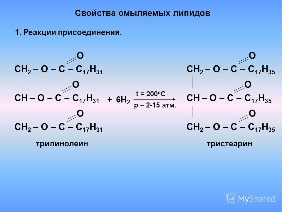 СН 2 О С С 17 Н 31 О СН О С С 17 Н 31 О СН 2 О С С 17 Н 31 О СН 2 О С С 17 Н 35 О СН О С С 17 Н 35 О СН 2 О С С 17 Н 35 О трилинолеинтристеарин Свойства омыляемых липидов +6Н 2 t = 200 o C р 2-15 атм. 1. Реакции присоединения.