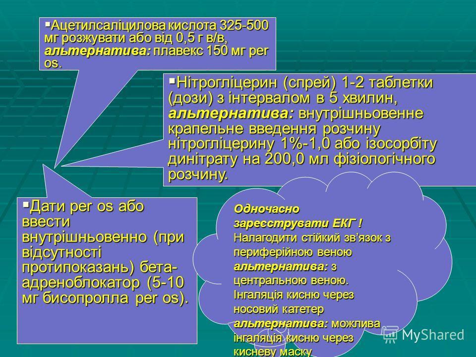 Ацетилсаліцилова кислота 325-500 мг розжувати або від 0,5 г в/в, альтернатива: плавекс 150 мг per os. Ацетилсаліцилова кислота 325-500 мг розжувати або від 0,5 г в/в, альтернатива: плавекс 150 мг per os. Дати per os або ввести внутрішньовенно (при ві