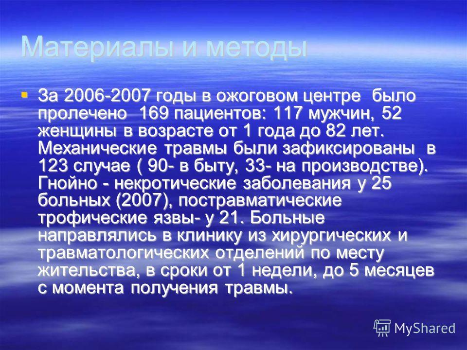 Материалы и методы За 2006-2007 годы в ожоговом центре было пролечено 169 пациентов: 117 мужчин, 52 женщины в возрасте от 1 года до 82 лет. Механические травмы были зафиксированы в 123 случае ( 90- в быту, 33- на производстве). Гнойно - некротические