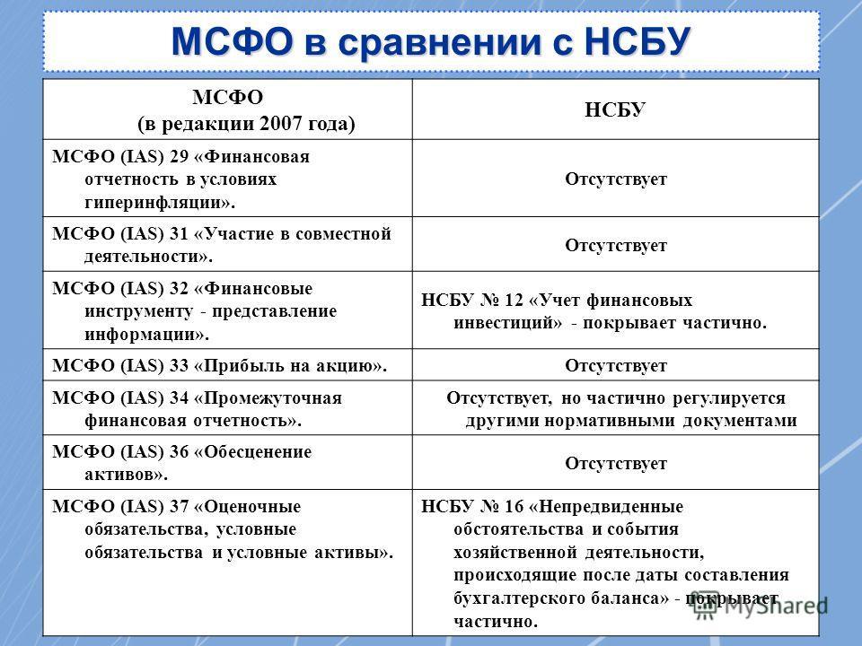 МСФО в сравнении с НСБУ МСФО (в редакции 2007 года) НСБУ МСФО (IAS) 29 «Финансовая отчетность в условиях гиперинфляции». Отсутствует МСФО (IAS) 31 «Участие в совместной деятельности». Отсутствует МСФО (IAS) 32 «Финансовые инструменту - представление