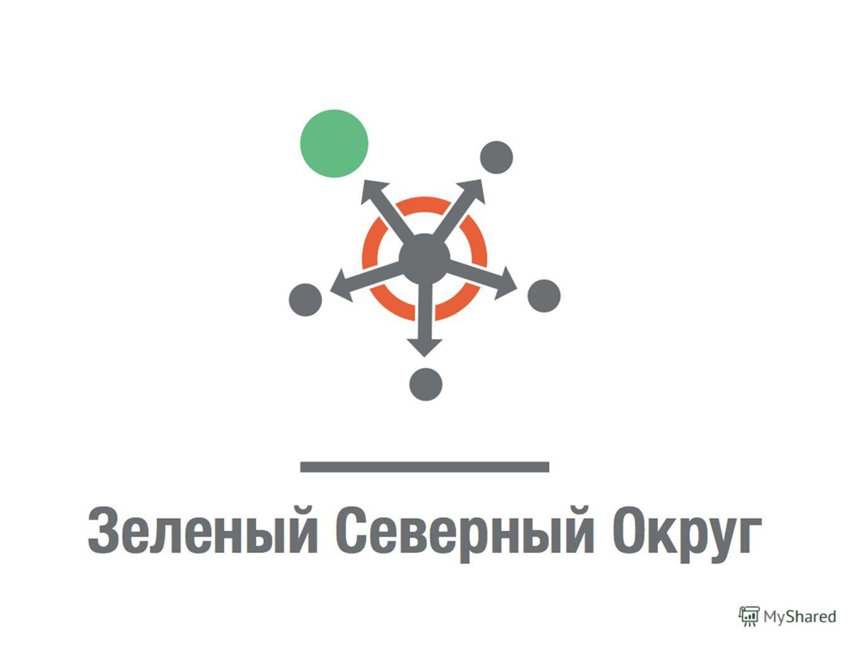 презентация про храмы владимирской области