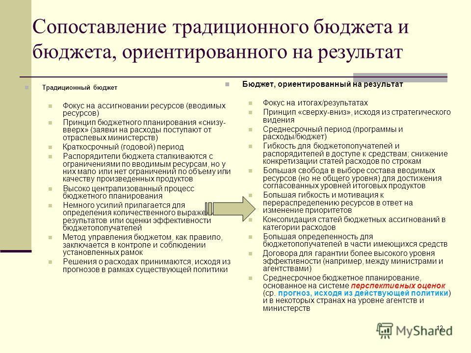 12 Сопоставление традиционного бюджета и бюджета, ориентированного на результат Традиционный бюджет Фокус на ассигновании ресурсов (вводимых ресурсов) Принцип бюджетного планирования «снизу- вверх» (заявки на расходы поступают от отраслевых министерс
