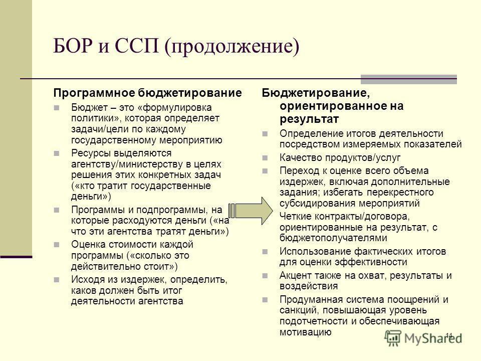 14 БОР и ССП (продолжение) Программное бюджетирование Бюджет – это «формулировка политики», которая определяет задачи/цели по каждому государственному мероприятию Ресурсы выделяются агентству/министерству в целях решения этих конкретных задач («кто т