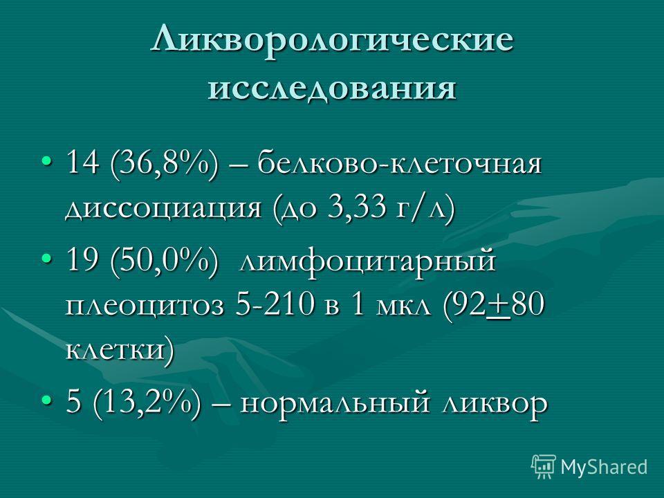 Ликворологические исследования 14 (36,8%) – белково-клеточная диссоциация (до 3,33 г/л)14 (36,8%) – белково-клеточная диссоциация (до 3,33 г/л) 19 (50,0%) лимфоцитарный плеоцитоз 5-210 в 1 мкл (92+80 клетки)19 (50,0%) лимфоцитарный плеоцитоз 5-210 в