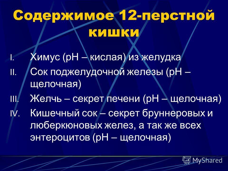 Содержимое 12-перстной кишки I. Химус (рН – кислая) из желудка II. Сок поджелудочной железы (рН – щелочная) III. Желчь – секрет печени (рН – щелочная) IV. Кишечный сок – секрет бруннеровых и люберкюновых желез, а так же всех энтероцитов (рН – щелочна