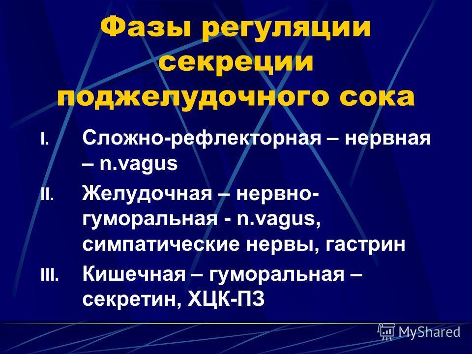Фазы регуляции секреции поджелудочного сока I. Сложно-рефлекторная – нервная – n.vagus II. Желудочная – нервно- гуморальная - n.vagus, симпатические нервы, гастрин III. Кишечная – гуморальная – секретин, ХЦК-ПЗ