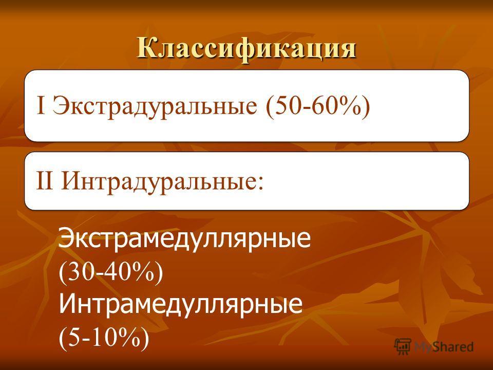 Классификация I Экстрадуральные (50-60%) II Интрадуральные: Экстрамедуллярные (30-40%) Интрамедуллярные (5-10%)