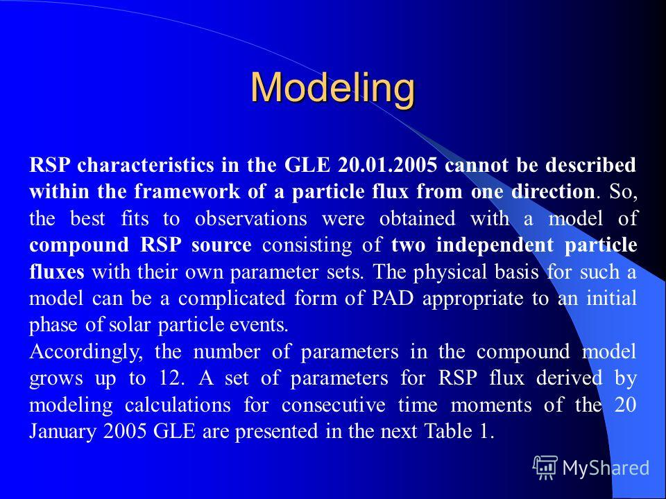 Modeling RSP characteristics in the GLE 20.01.2005 cannot be described within the framework of a particle flux from one direction. So, the best fits to observations were obtained with a model of compound RSP source consisting of two independent parti