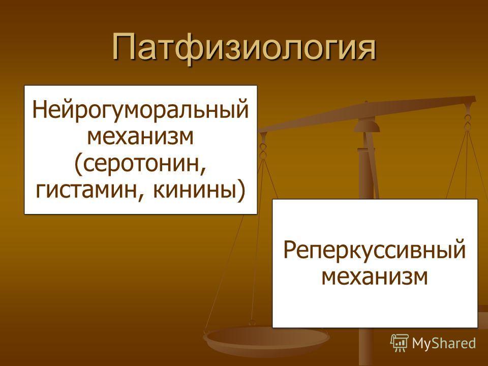 Патфизиология Нейрогуморальный механизм (серотонин, гистамин, кинины) Реперкуссивный механизм