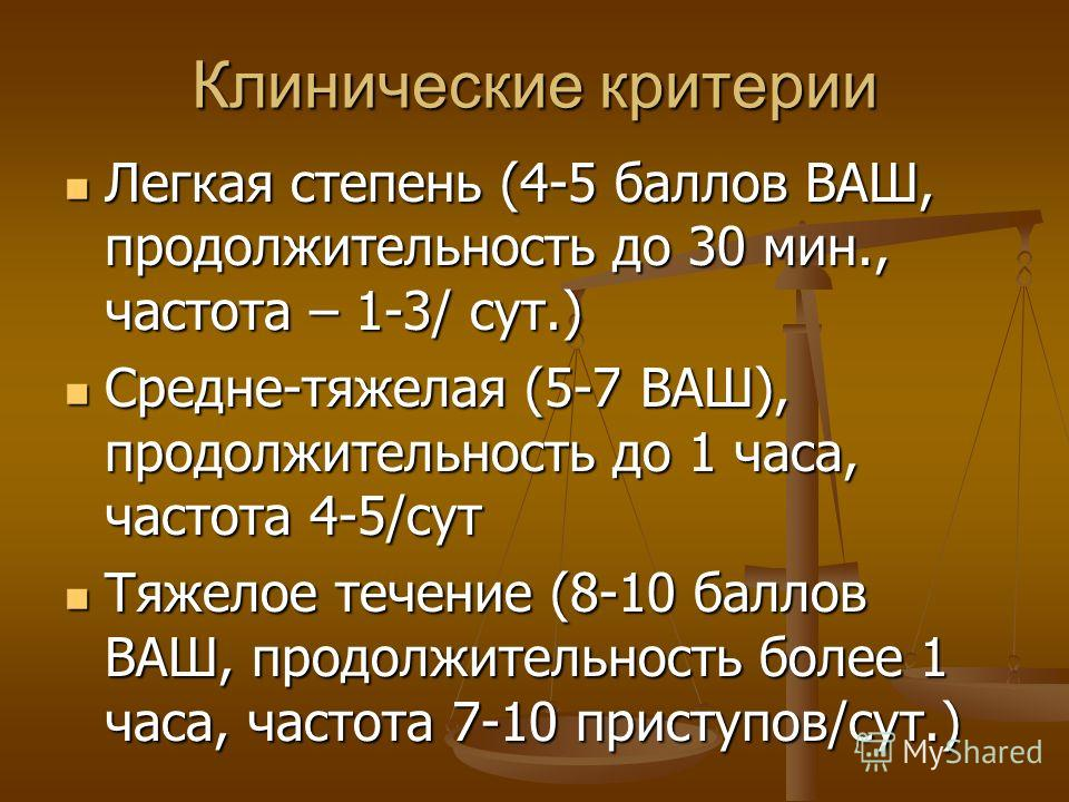 Клинические критерии Легкая степень (4-5 баллов ВАШ, продолжительность до 30 мин., частота – 1-3/ сут.) Легкая степень (4-5 баллов ВАШ, продолжительность до 30 мин., частота – 1-3/ сут.) Средне-тяжелая (5-7 ВАШ), продолжительность до 1 часа, частота