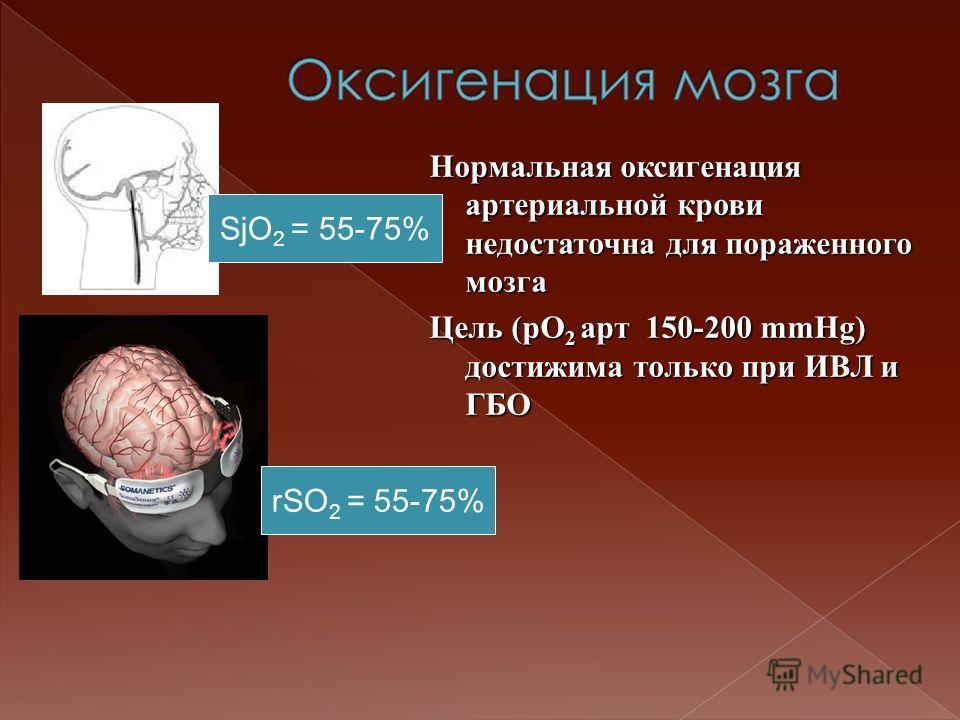 Нормальная оксигенация артериальной крови недостаточна для пораженного мозга Цель (pO 2 арт 150-200 mmHg) достижима только при ИВЛ и ГБО SjO 2 = 55-75% rSO 2 = 55-75%