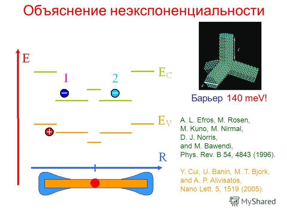 Объяснение неэкспоненциальности Барьер 140 meV! A. L. Efros, M. Rosen, M. Kuno, M. Nirmal, D. J. Norris, and M. Bawendi, Phys. Rev. B 54, 4843 (1996). Y. Cui, U. Banin, M. T. Bjork, and A. P. Alivisatos, Nano Lett. 5, 1519 (2005).