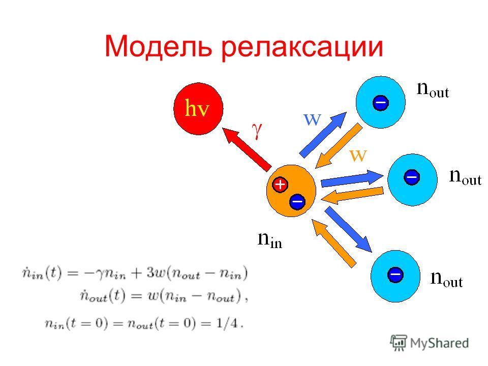 Модель релаксации