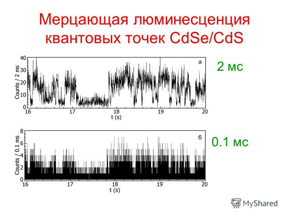 Мерцающая люминесценция квантовых точек CdSe/CdS 2 мс 0.1 мс