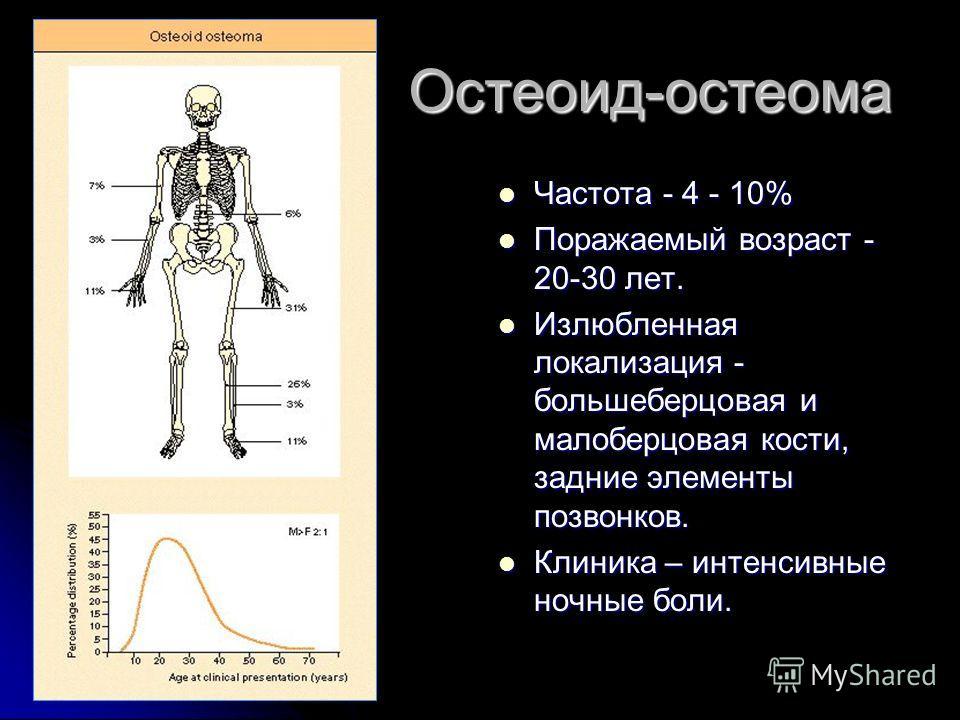 Остеоид-остеома Частота - 4 - 10% Частота - 4 - 10% Поражаемый возраст - 20-30 лет. Поражаемый возраст - 20-30 лет. Излюбленная локализация - большеберцовая и малоберцовая кости, задние элементы позвонков. Излюбленная локализация - большеберцовая и м