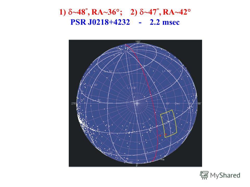 1) ~48, RA~36 ; 2) ~47, RA~42 PSR J0218+4232 - 2.2 msec