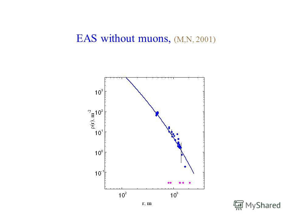 EAS without muons, (M,N, 2001)