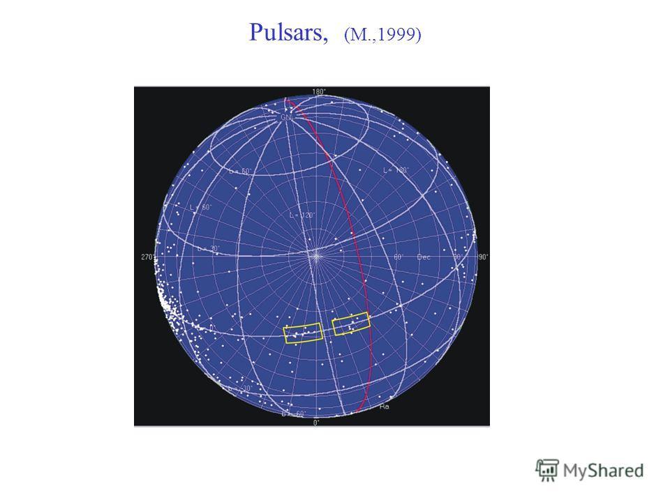 Pulsars, (M.,1999)