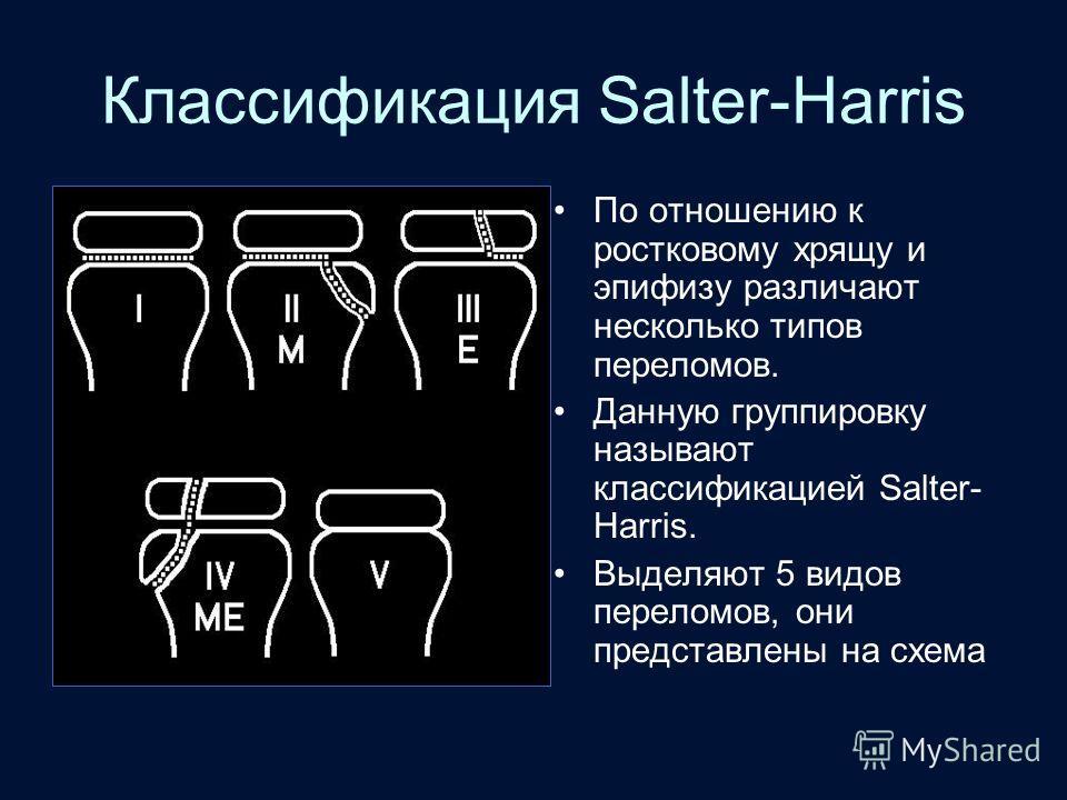 Классификация Salter-Harris По отношению к ростковому хрящу и эпифизу различают несколько типов переломов. Данную группировку называют классификацией Salter- Harris. Выделяют 5 видов переломов, они представлены на схема