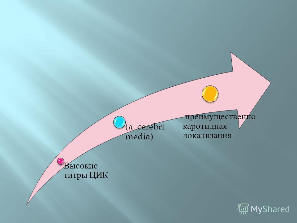 Высокие титры ЦИК (a. cerebri media) преимущественно каротидная локализация