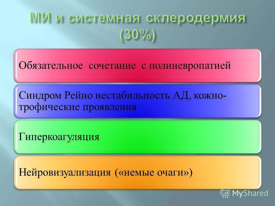 Обязательное сочетание с полиневропатией Синдром Рейно нестабильность АД, кожно- трофические проявления ГиперкоагуляцияНейровизуализация («немые очаги»)
