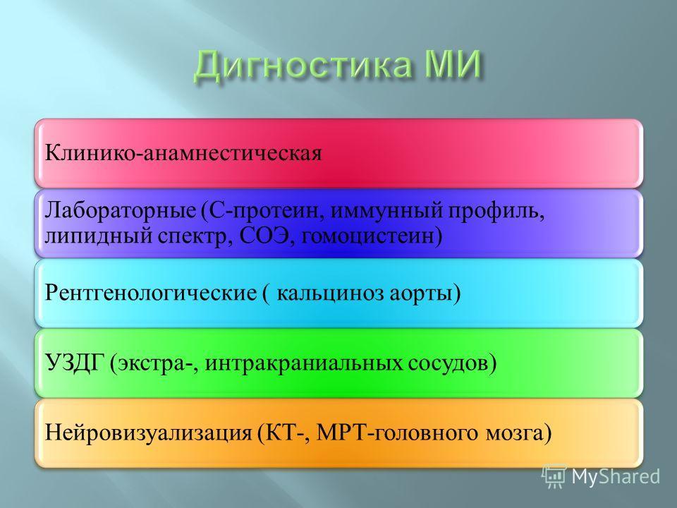 Клинико-анамнестическая Лабораторные (С-протеин, иммунный профиль, липидный спектр, СОЭ, гомоцистеин) Рентгенологические ( кальциноз аорты)УЗДГ (экстра-, интракраниальных сосудов)Нейровизуализация (КТ-, МРТ-головного мозга)