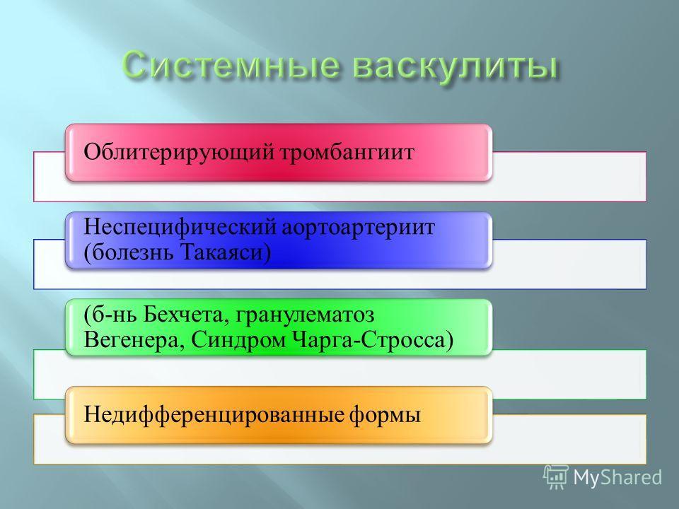 Облитерирующий тромбангиит Неспецифический аортоартериит (болезнь Такаяси) (б-нь Бехчета, гранулематоз Вегенера, Синдром Чарга-Стросса) Недифференцированные формы