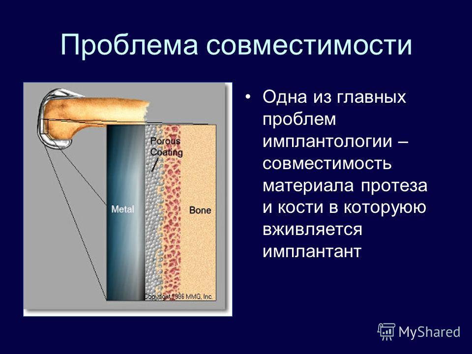 Проблема совместимости Одна из главных проблем имплантологии – совместимость материала протеза и кости в которуюю вживляется имплантант