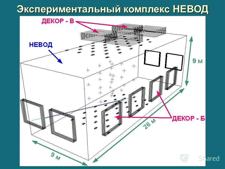 Экспериментальный комплекс НЕВОД