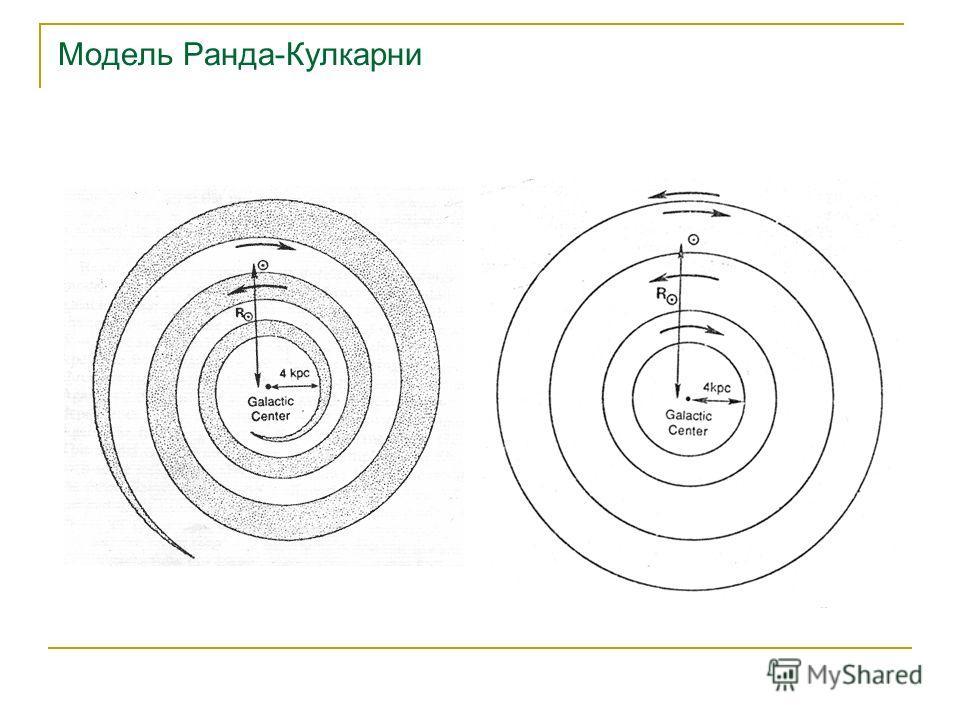 Модель Ранда-Кулкарни