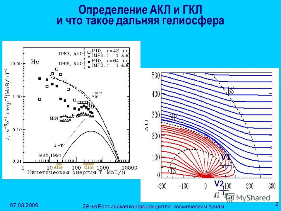 07.08.2006 29-ая Российская конференция по космическим лучам 2 Определение АКЛ и ГКЛ и что такое дальняя гелиосфера V1 V2