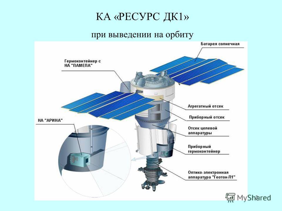 3 КА «РЕСУРС ДК1» при выведении на орбиту